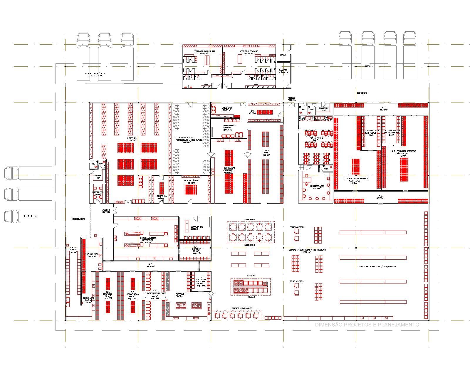 Cozinhas Centrais Dimensão #AB2120 1600 1280